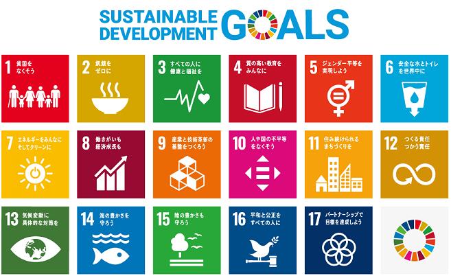 SDGsに対するPBP財団の貢献~武蔵野大学学生インターンが考察